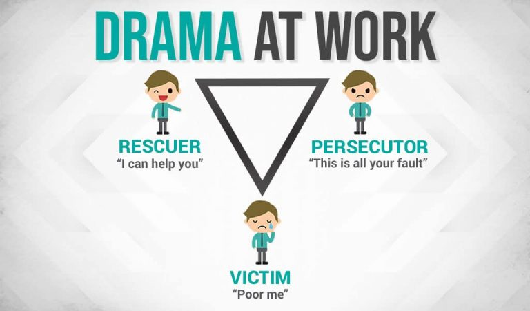 Are You A Rescuer, Persecutor Or Victim At Work?